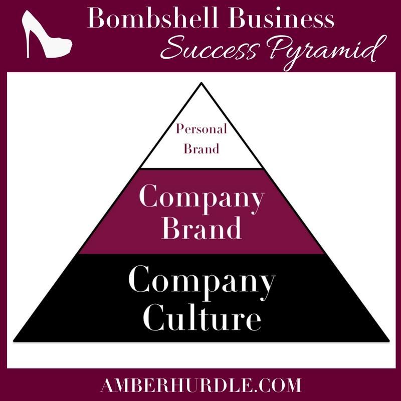 Bombshell Success Pyramid